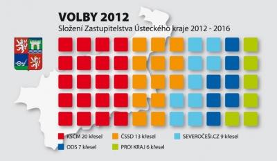 graf_volby